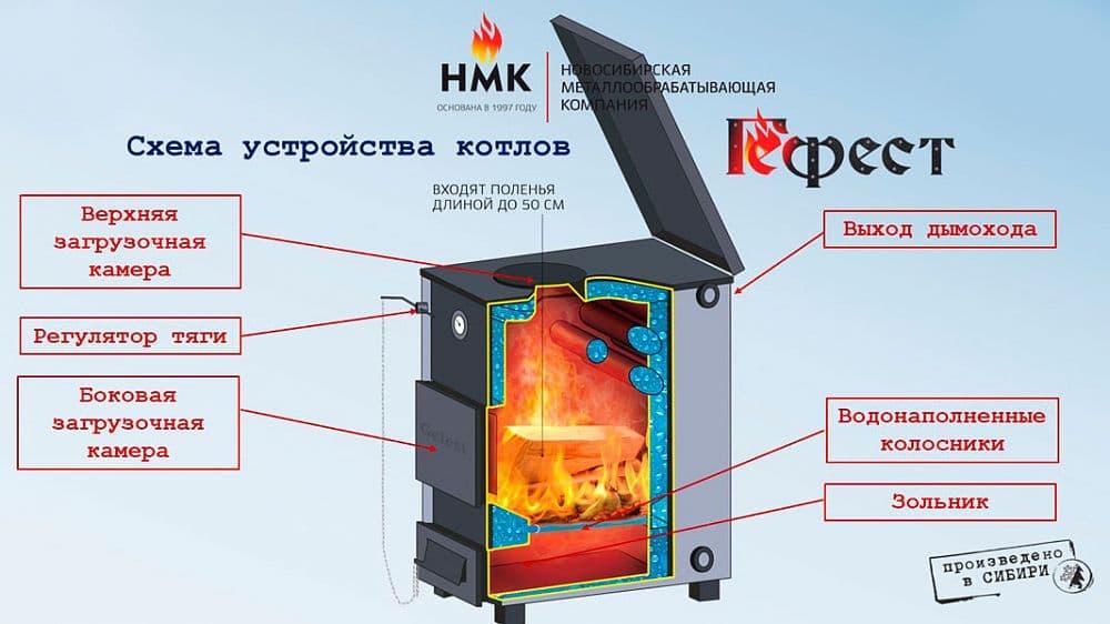 Котел твердотопливный отопительный «Сибирь Gefest» КВО 15 кВт