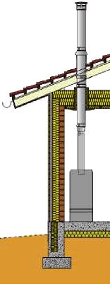 Стальной дымоход Ø 130 мм, 4 м, Schiedel Permeter 25 черный, прямой