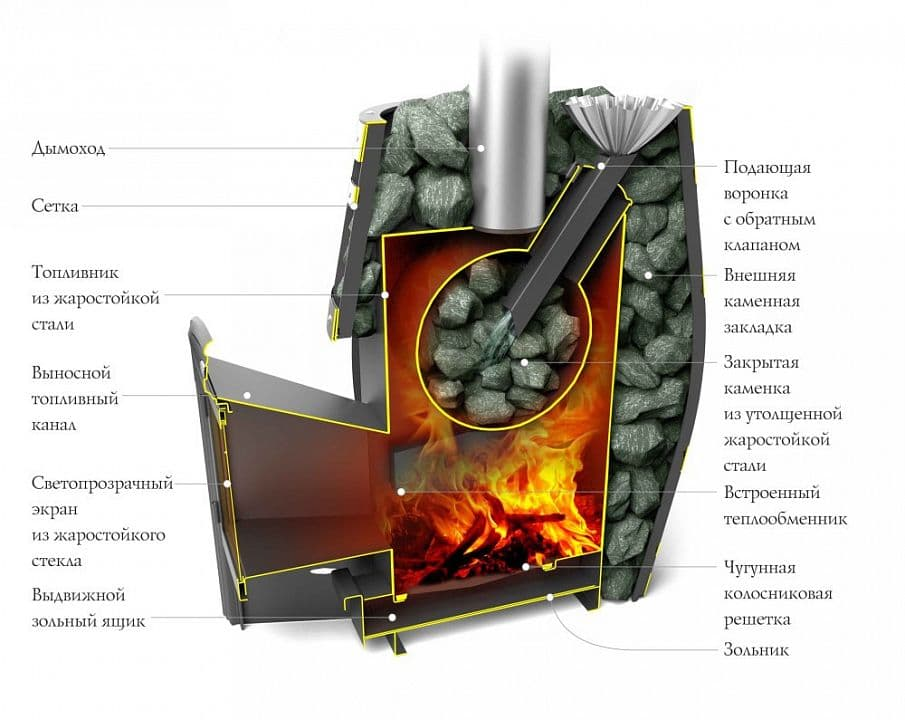 Банная печь-сетка «ТМF Саяны XXL 2015 Inox витра»
