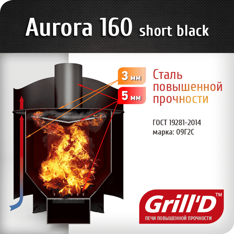 Банная печь Grill'D Aurora 160 Short