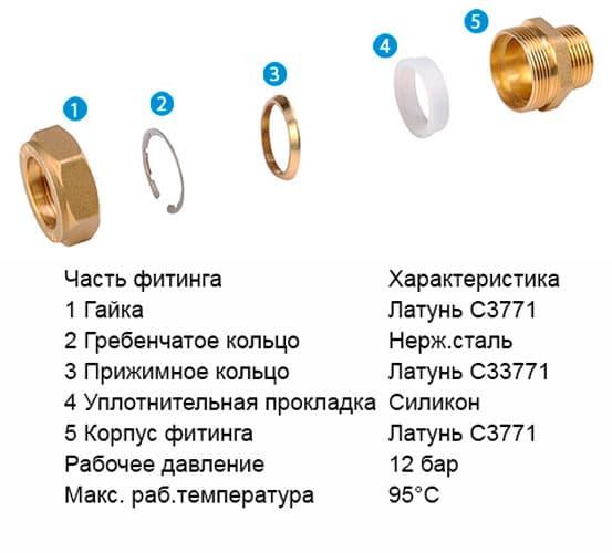 Муфта внутренняя резьба V/S 15х1/2(F) Lavita
