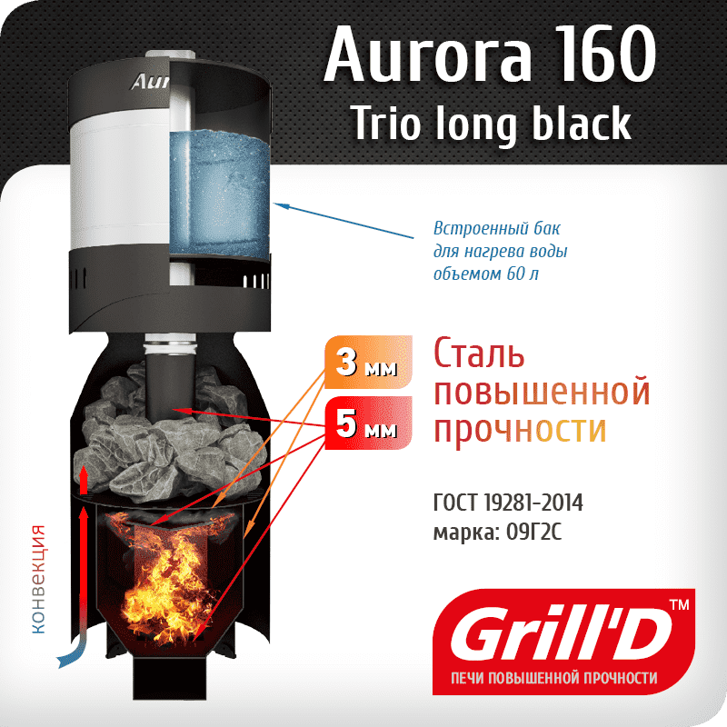 Банная печь Grill'D Aurora 160 TRIO Long