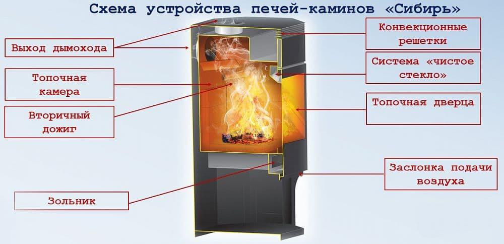 Печь-камин НМК «Сибирь-12»