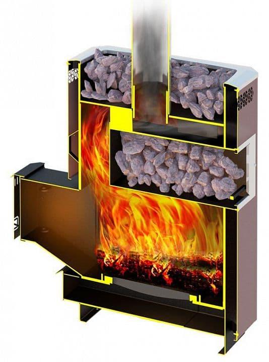 Банная печь «Теплодар Кузбасс 20 ТК» на угле и дровах