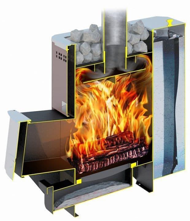 Банная печь «Теплодар Тамань 10 ТБ» с баком 40 л