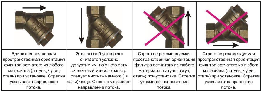Фильтр косой 1 1/4'латунный