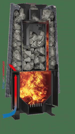 Банная печь Grill'D Cometa 180 Vega Short Stone