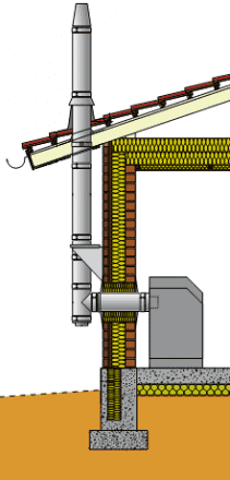 Стальной дымоход Ø 130 мм, 6 м, Schiedel Permeter 25 черный, настенный