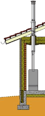 Стальной дымоход Ø 250 мм, 4 м, Schiedel Permeter 25 черный, прямой