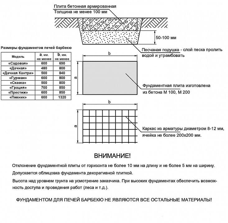 Барбекю-гриль «Гурман-3»