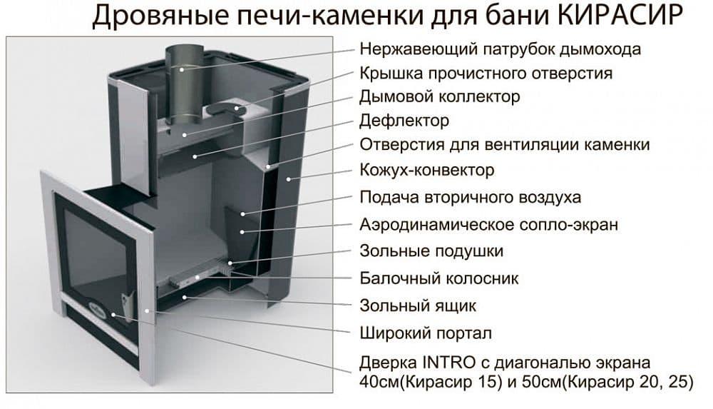 Банная печь «Greivari Кирасир 20» стандарт