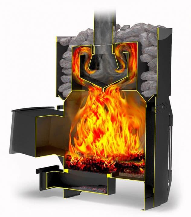 Банная печь «Теплодар Русь-Сетка 12Л»