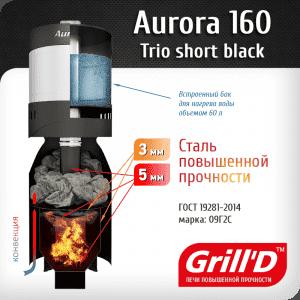 Банная печь Grill'D Aurora 160 TRIO Short