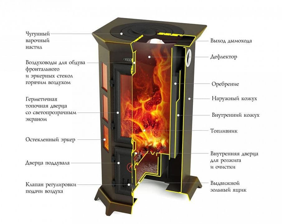 Дровяная отопительно-варочная печь-камин «TMF Статика Секста»
