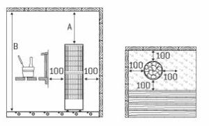 HARVIA Cilindro PC100E/135E